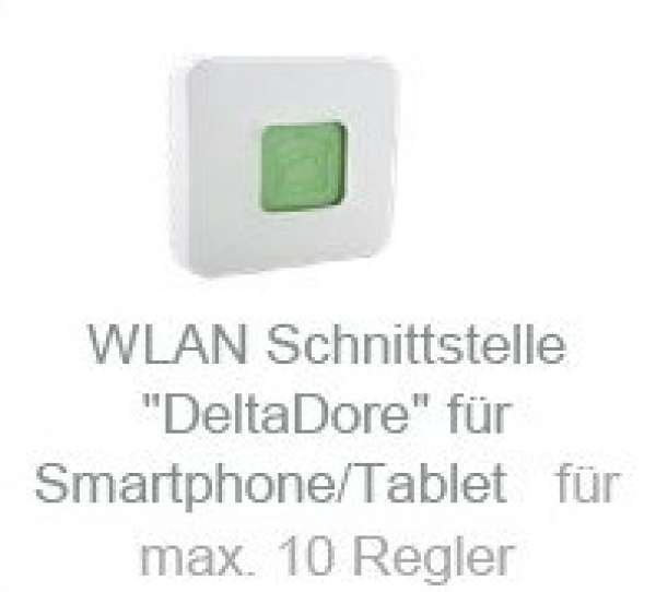 WLAN Schnittstelle Delta Core